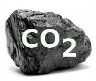 węgiel i CO2